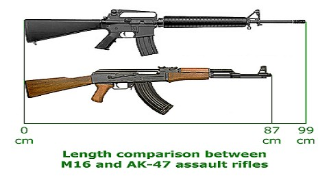 M16_and_AK-47_length_comparison.jpg